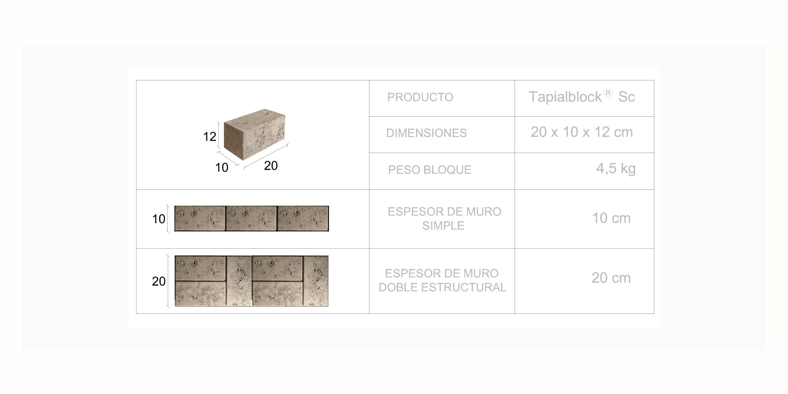 Tapialblock® SC - Fetdeterra